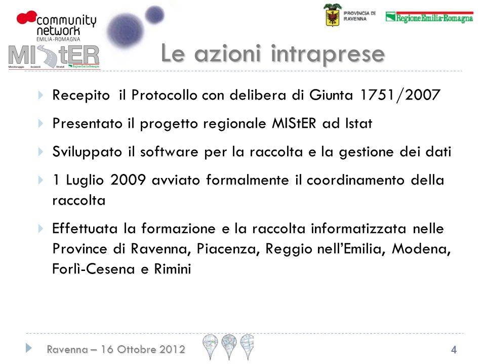 Le azioni intraprese Recepito il Protocollo con delibera di Giunta 1751/2007. Presentato il progetto regionale MIStER ad Istat.