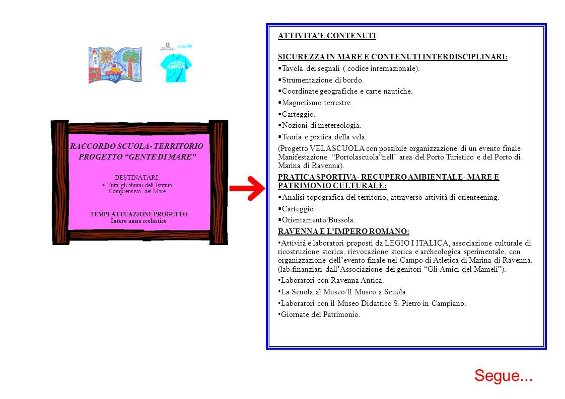 RACCORDO SCUOLA- TERRITORIO PROGETTO GENTE DI MARE