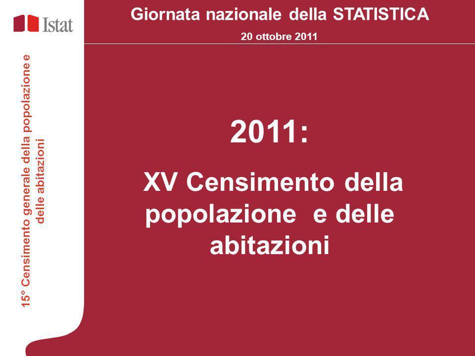 2011: XV Censimento della popolazione e delle abitazioni
