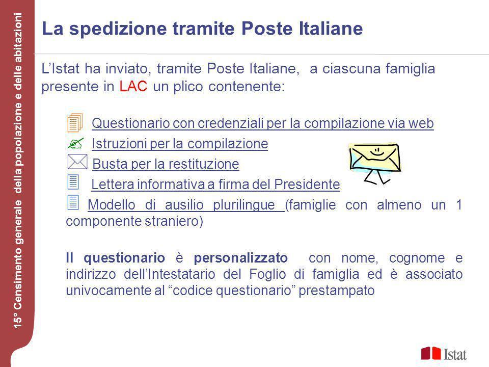 La spedizione tramite Poste Italiane