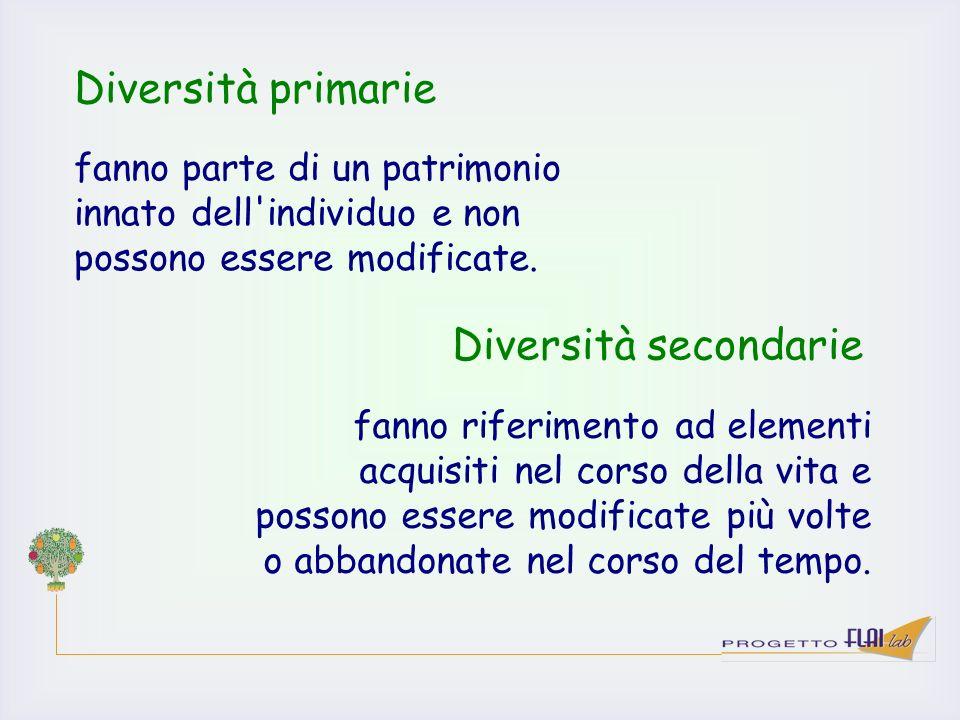 Diversità primarie Diversità secondarie