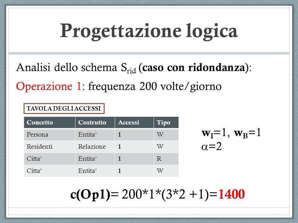 Progettazione logica c(Op1)= 200*1*(3*2 +1)=1400