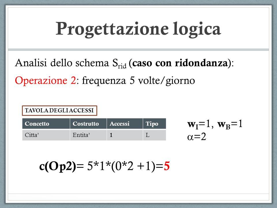Progettazione logica c(Op2)= 5*1*(0*2 +1)=5