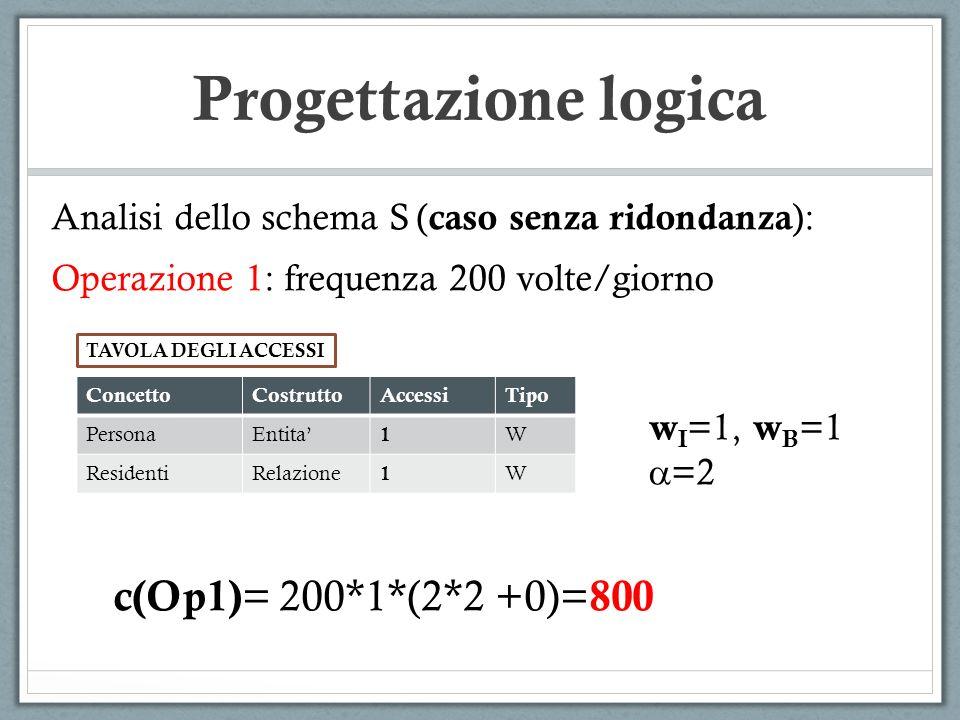 Progettazione logica c(Op1)= 200*1*(2*2 +0)=800
