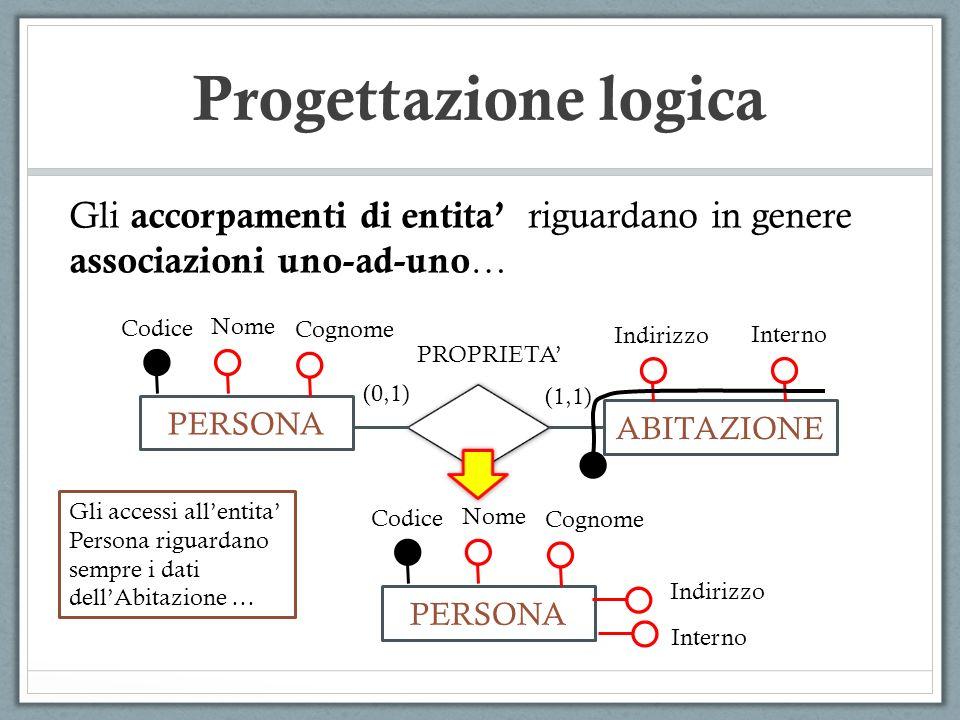 Progettazione logica Gli accorpamenti di entita' riguardano in genere associazioni uno-ad-uno… Codice.