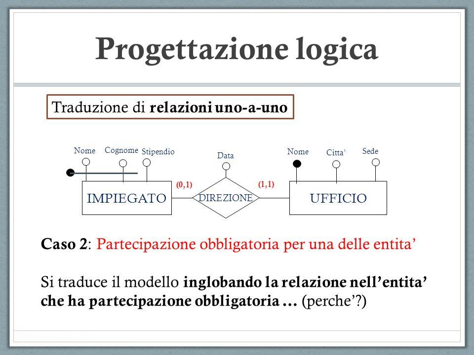 Progettazione logica Traduzione di relazioni uno-a-uno