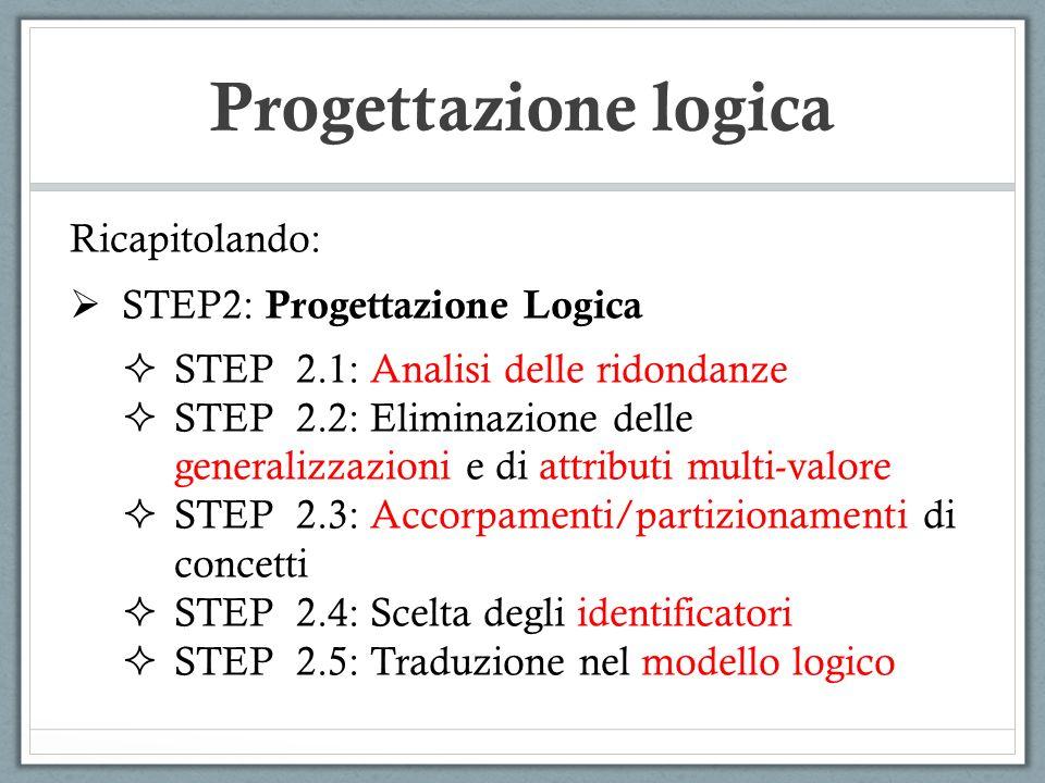 Progettazione logica Ricapitolando: STEP2: Progettazione Logica