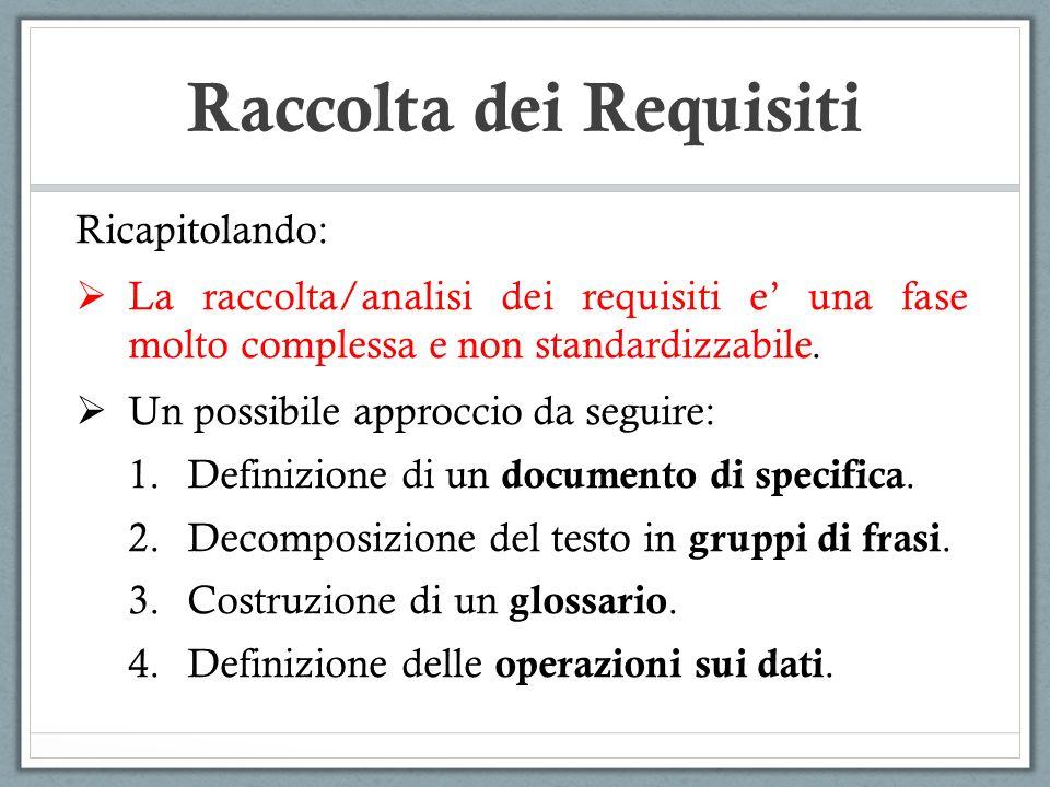 Raccolta dei Requisiti
