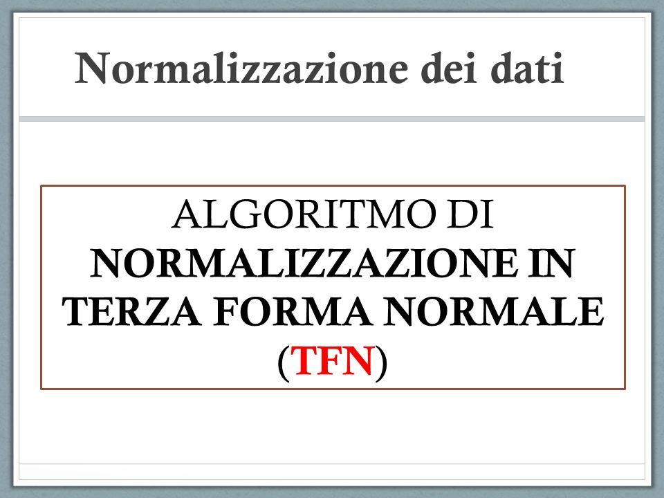 Normalizzazione dei dati