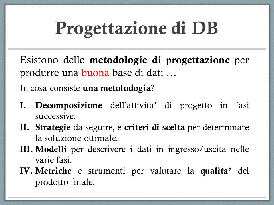 Progettazione di DB Esistono delle metodologie di progettazione per produrre una buona base di dati …