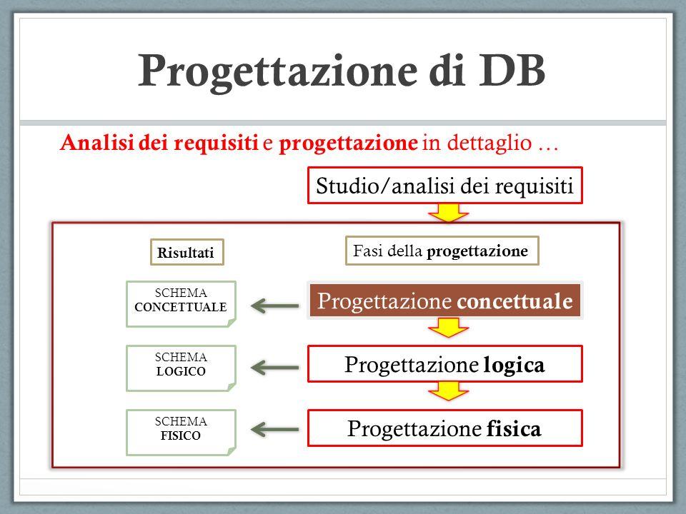 Progettazione di DB Analisi dei requisiti e progettazione in dettaglio … Studio/analisi dei requisiti.