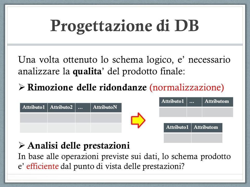 Progettazione di DB Una volta ottenuto lo schema logico, e' necessario analizzare la qualita' del prodotto finale: