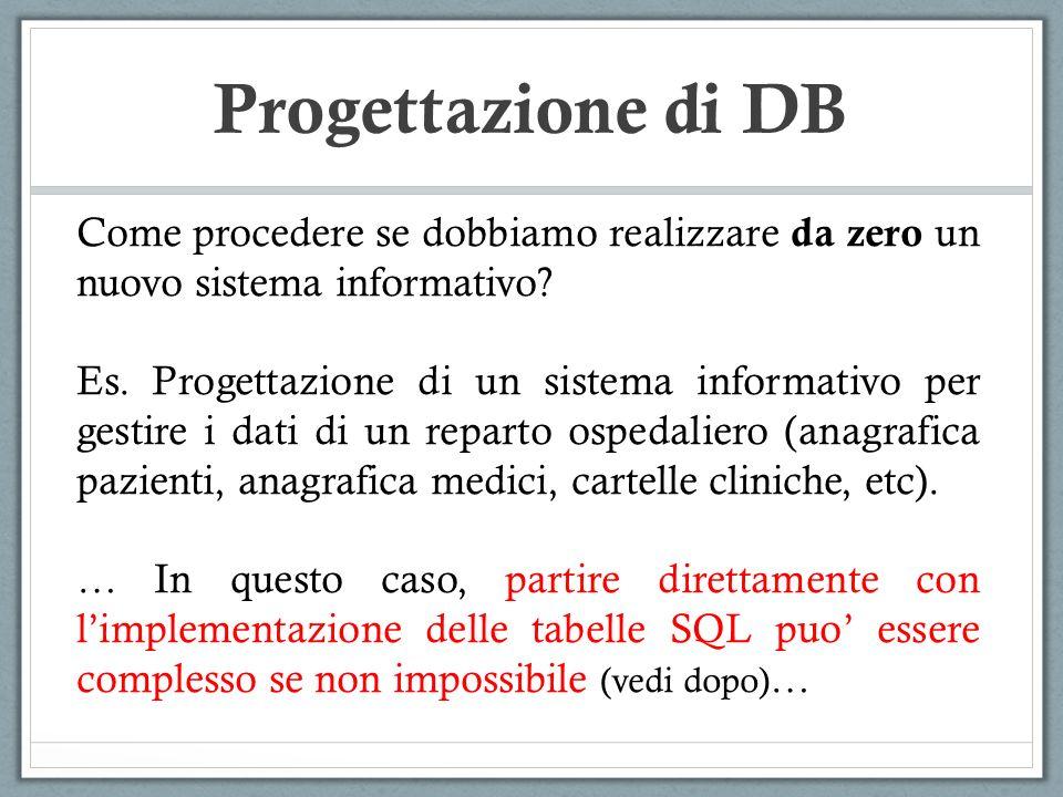 Progettazione di DB Come procedere se dobbiamo realizzare da zero un nuovo sistema informativo