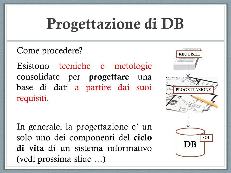 Progettazione di DB Come procedere