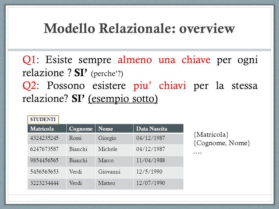 Modello Relazionale: overview