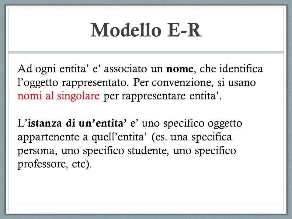 Modello E-R