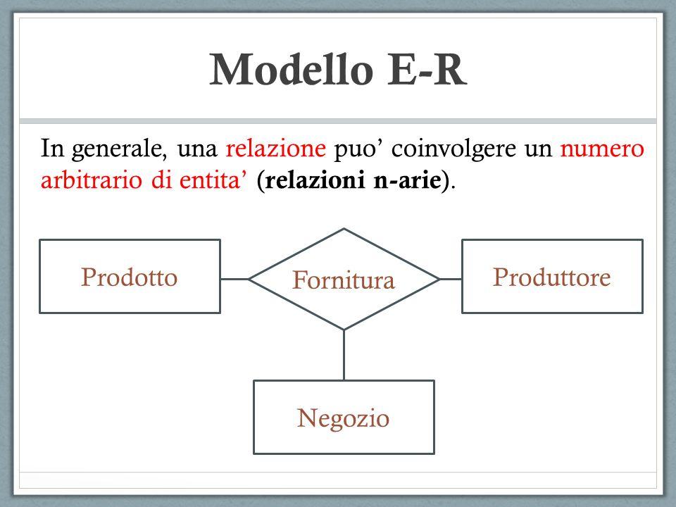 Modello E-R In generale, una relazione puo' coinvolgere un numero arbitrario di entita' (relazioni n-arie).