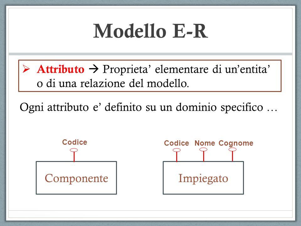 Modello E-R Attributo  Proprieta' elementare di un'entita' o di una relazione del modello. Ogni attributo e' definito su un dominio specifico …