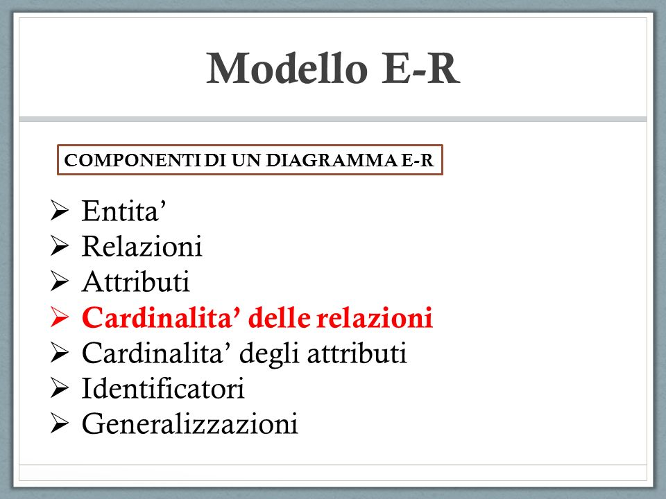 Modello E-R Entita' Relazioni Attributi Cardinalita' delle relazioni
