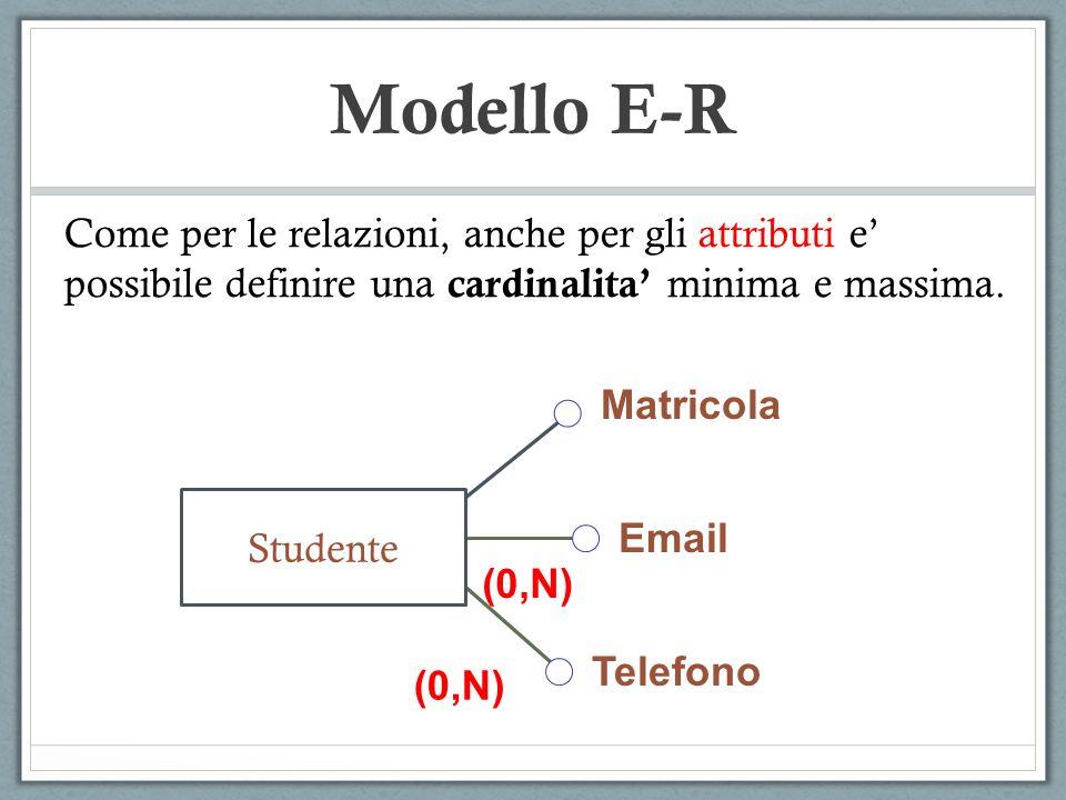 Modello E-R Come per le relazioni, anche per gli attributi e' possibile definire una cardinalita' minima e massima.