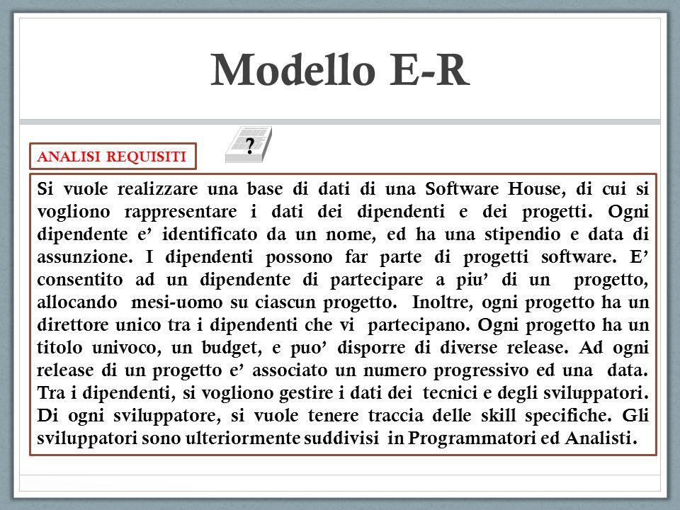 Modello E-R ANALISI REQUISITI.