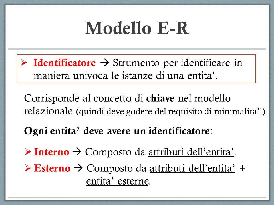 Modello E-R Identificatore  Strumento per identificare in maniera univoca le istanze di una entita'.