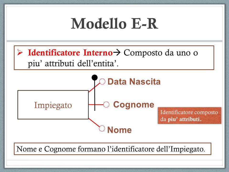 Modello E-R Identificatore Interno Composto da uno o piu' attributi dell'entita'. Data Nascita. Impiegato.