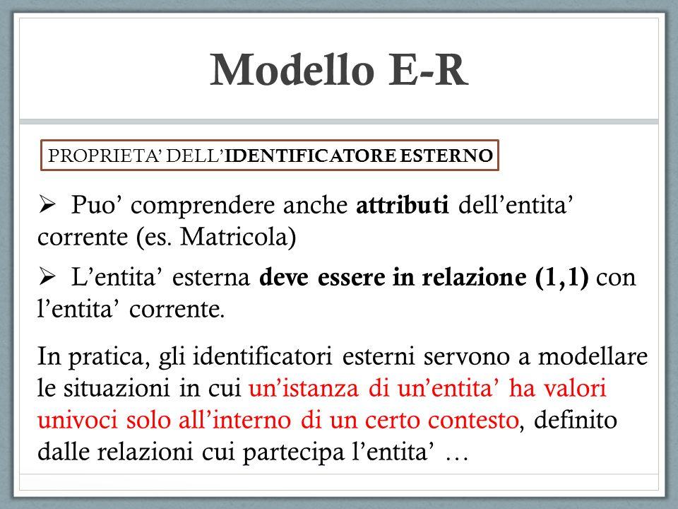 Modello E-R Puo' comprendere anche attributi dell'entita'