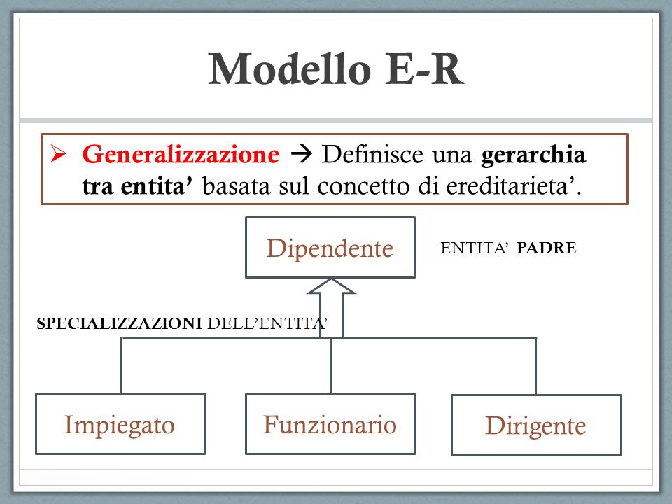 Modello E-R Generalizzazione  Definisce una gerarchia tra entita' basata sul concetto di ereditarieta'.