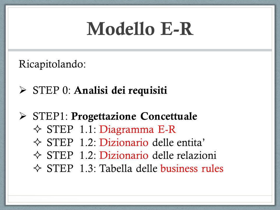 Modello E-R Ricapitolando: STEP 0: Analisi dei requisiti