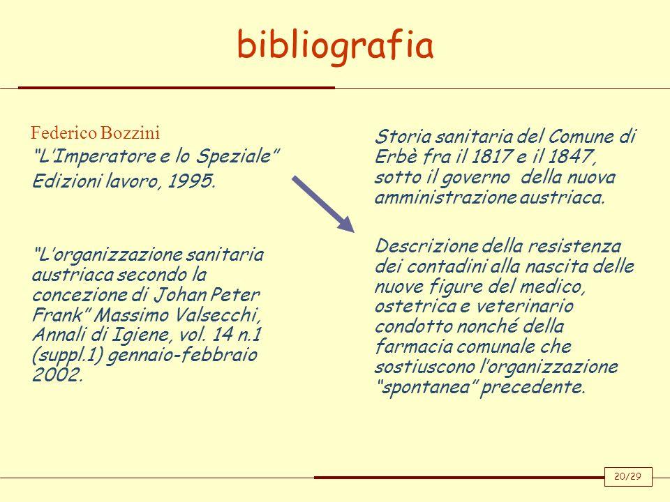 bibliografia Federico Bozzini