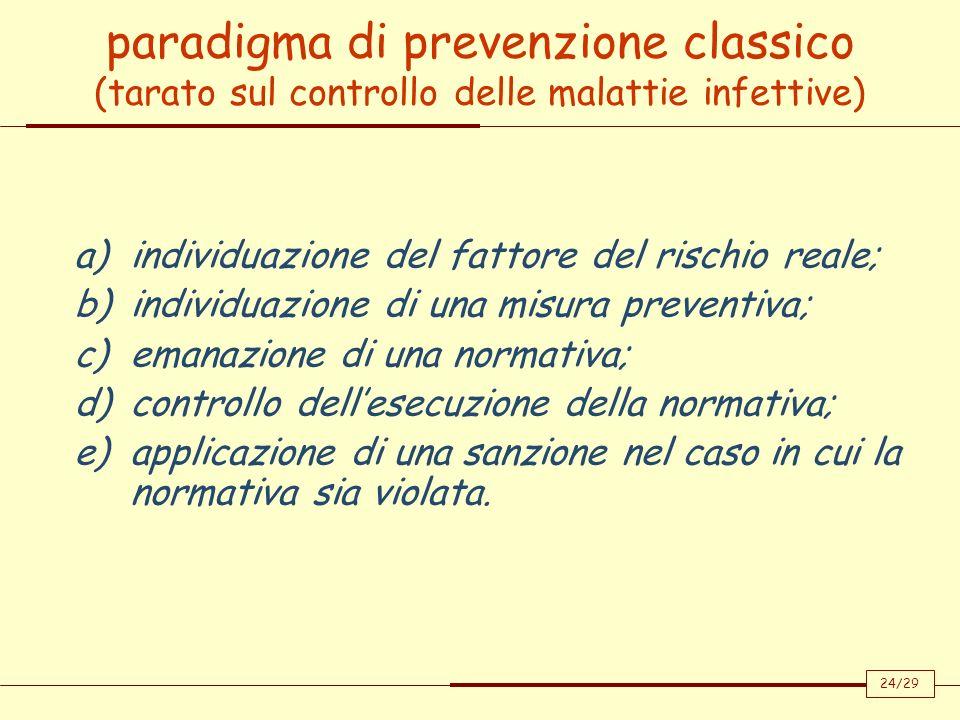 paradigma di prevenzione classico (tarato sul controllo delle malattie infettive)
