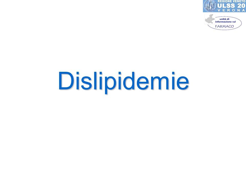 Dislipidemie