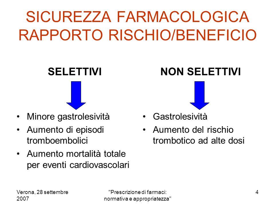 SICUREZZA FARMACOLOGICA RAPPORTO RISCHIO/BENEFICIO