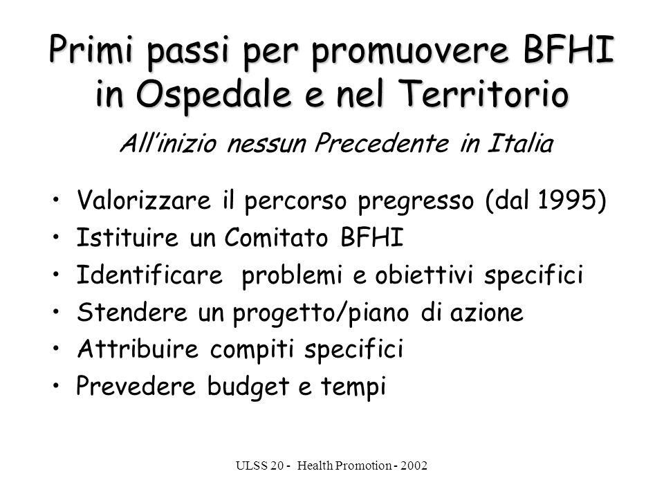 Primi passi per promuovere BFHI in Ospedale e nel Territorio