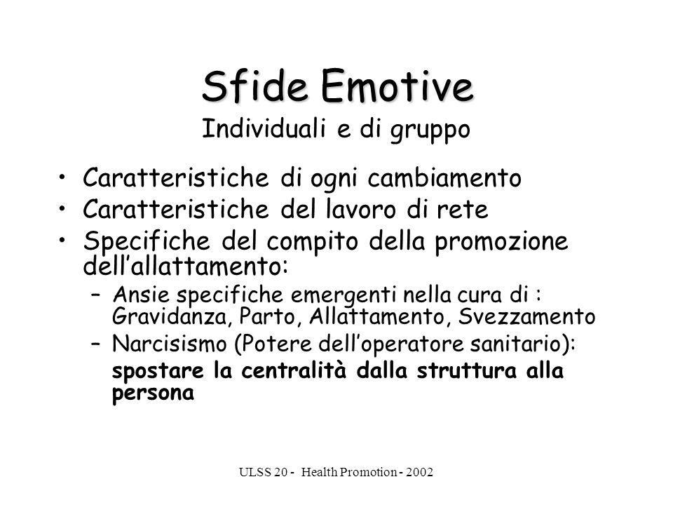 Sfide Emotive Individuali e di gruppo