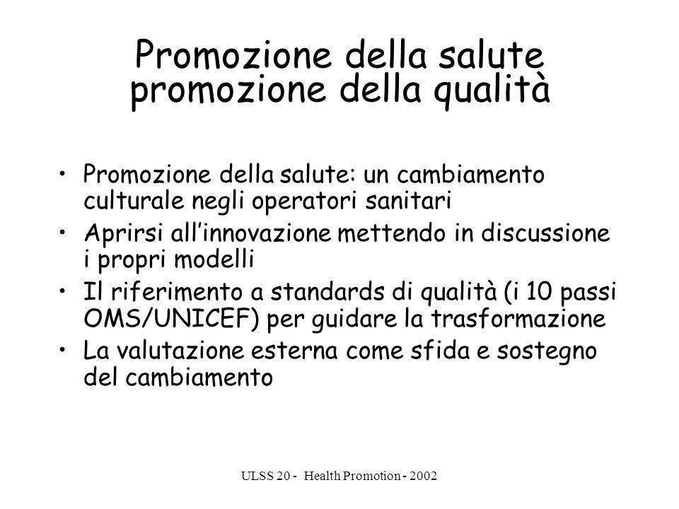 Promozione della salute promozione della qualità