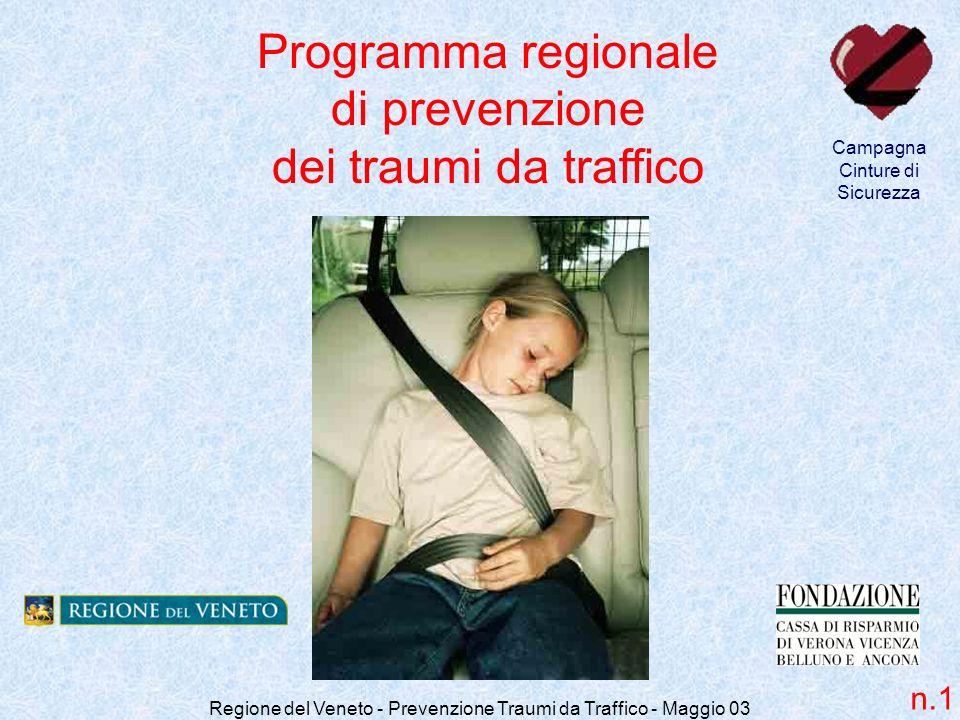 Programma regionale di prevenzione dei traumi da traffico n.1