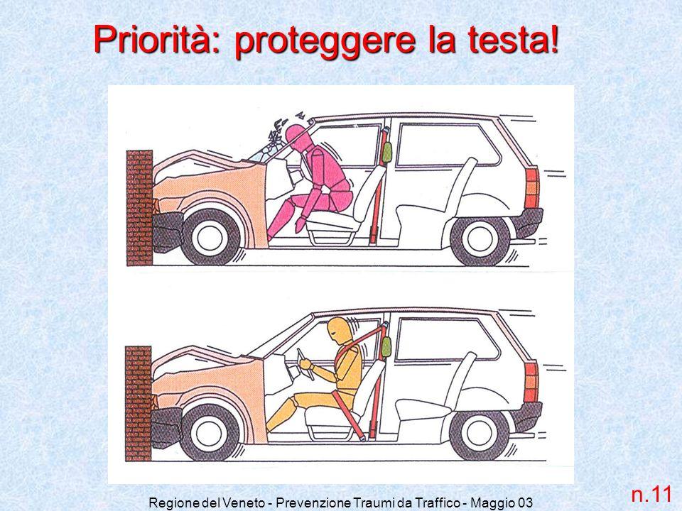 Priorità: proteggere la testa!