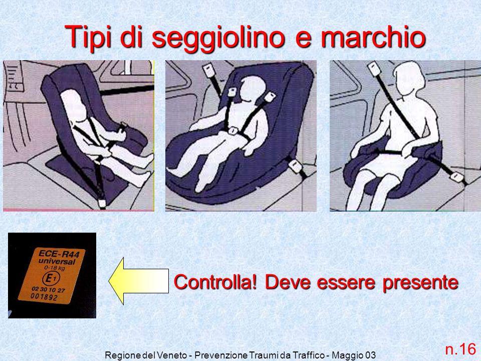 Regione del Veneto - Prevenzione Traumi da Traffico - Maggio 03