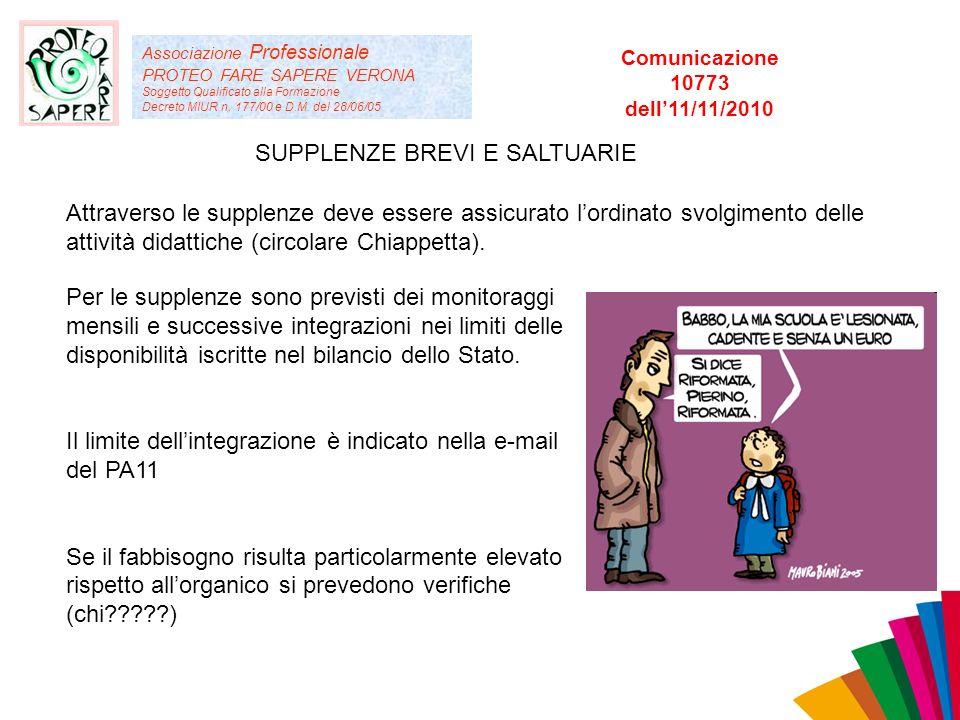 Comunicazione 10773 dell'11/11/2010