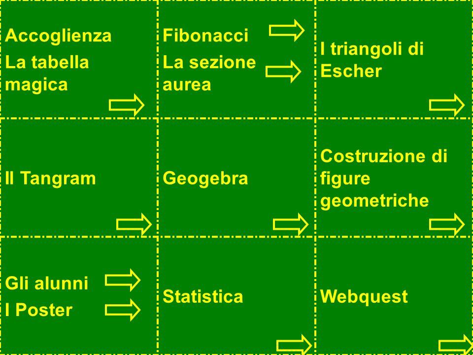 Accoglienza La tabella magica. Fibonacci. La sezione aurea. I triangoli di Escher. Il Tangram. Geogebra.