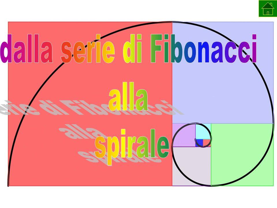 dalla serie di Fibonacci