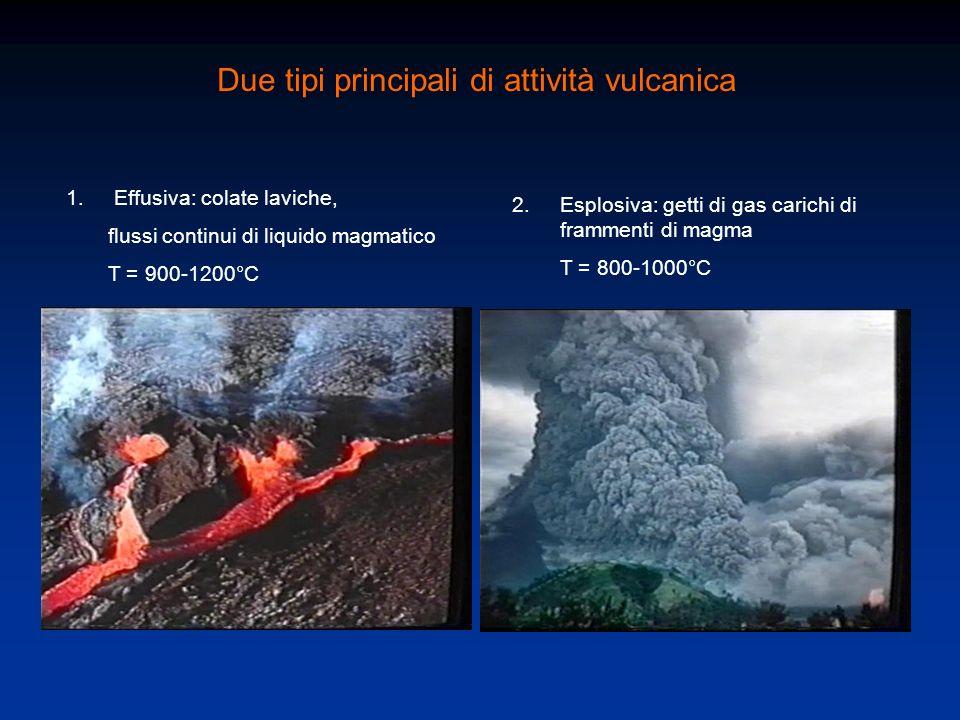 Due tipi principali di attività vulcanica