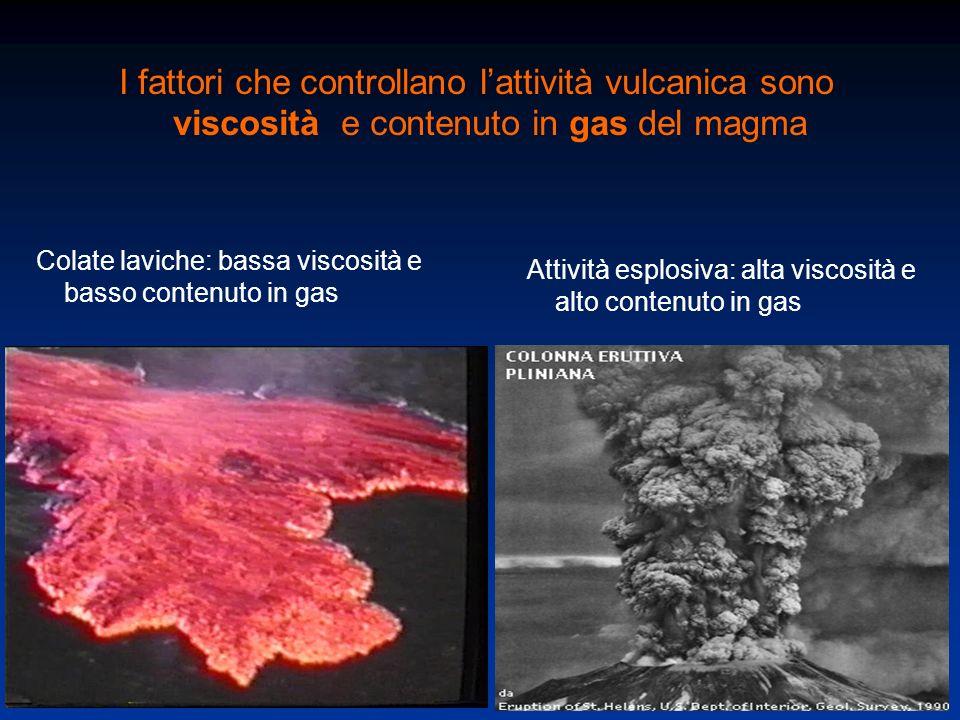 I fattori che controllano l'attività vulcanica sono viscosità e contenuto in gas del magma