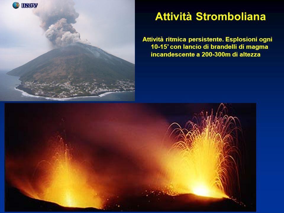 Attività Stromboliana