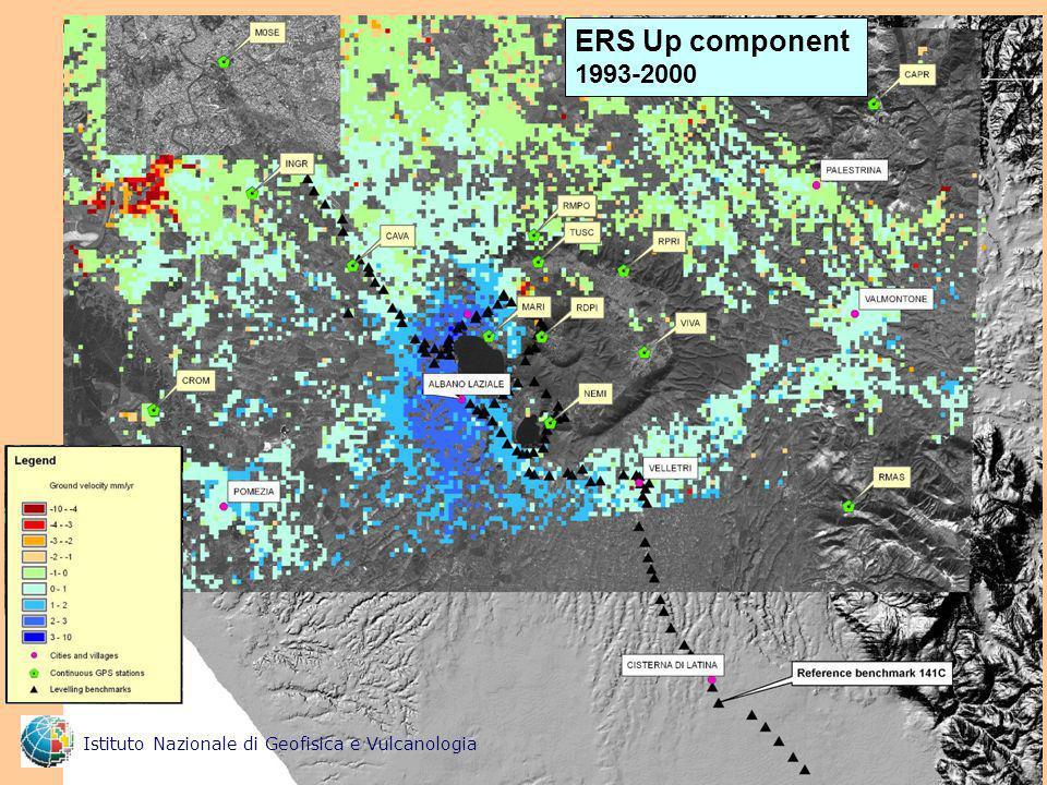 ERS Up component 1993-2000 Istituto Nazionale di Geofisica e Vulcanologia