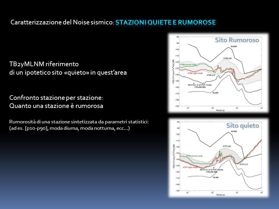 Caratterizzazione del Noise sismico: stazioni quiete e rumorose