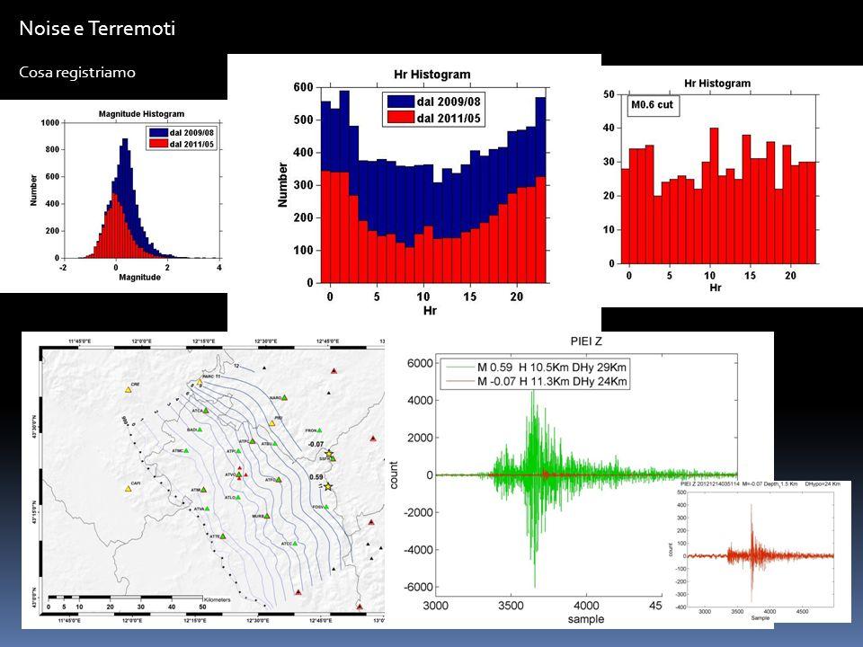 Noise e Terremoti Cosa registriamo