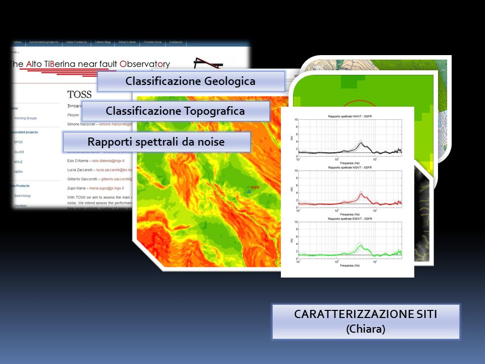 Classificazione Geologica